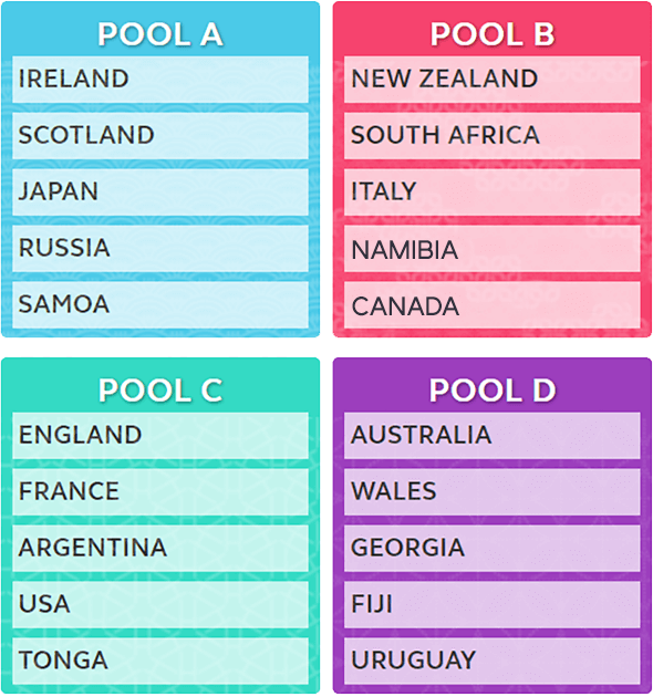 Rugby-World-Cup-Pools-Table